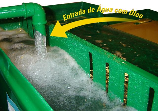 Separador de Água e Óleo SAO2000